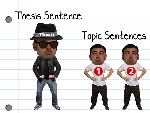 WHAT: Topic & Thesis statement?!?