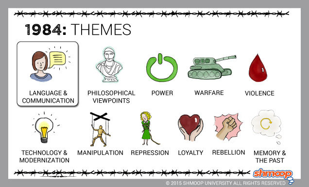 1984 essay assignment Suggested essay topics and project ideas for 1984 part of a detailed lesson plan by bookragscom.