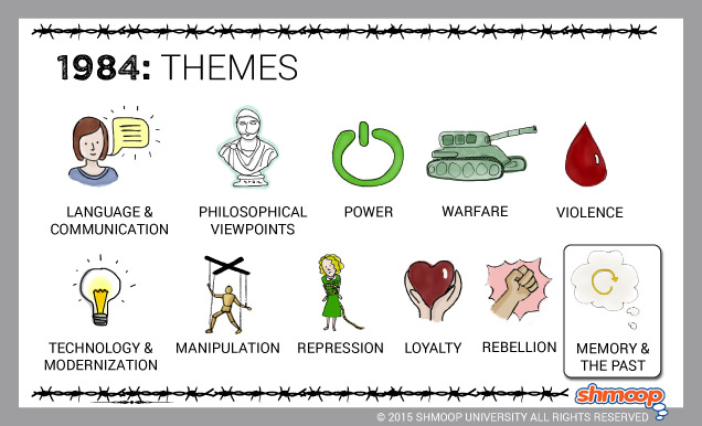 the theme of revenge throughout odyssey essay Free essay: the stories of hamlet (shakespeare) and the odyssey (homer) throughout the world of literature, of homer's the odyssey and shakespeare's hamlet.