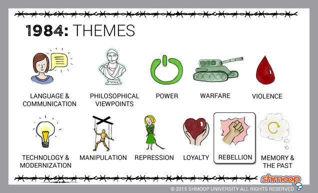 the main themes of george orwells novel 1984 Struggling with themes such as power in george orwell's 1984 1984 by george orwell home / literature / 1984 / quotes / 1984 theme of power.