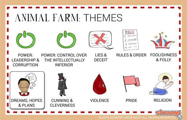 Animal Farm Theme of Dreams, Hopes, and Plans