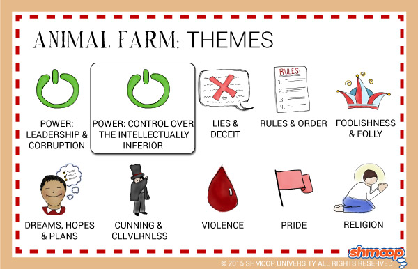 animal farm theme of power control over the intellectually inferior