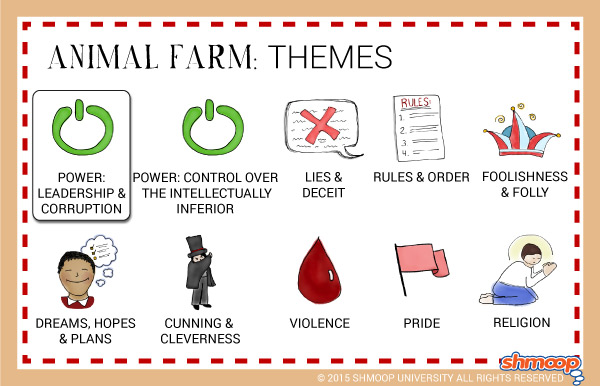 abuse of power in animal farm essay