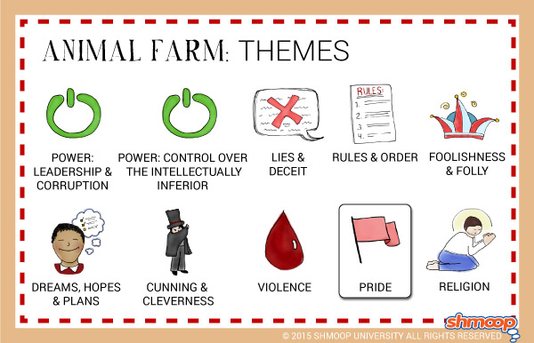 animal farm theme tone imagery essay