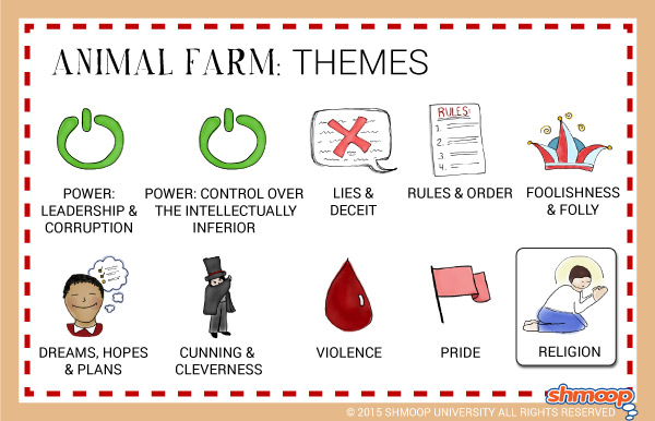 an analysis of the structure and meaning of animal farm by george orwell The novel takes place on manor farm, which is renamed animal farm after the animals expel mr jones, the farmer, from its grounds it is a typical barnyard, except that the animals have assumed the farmer's tasks.