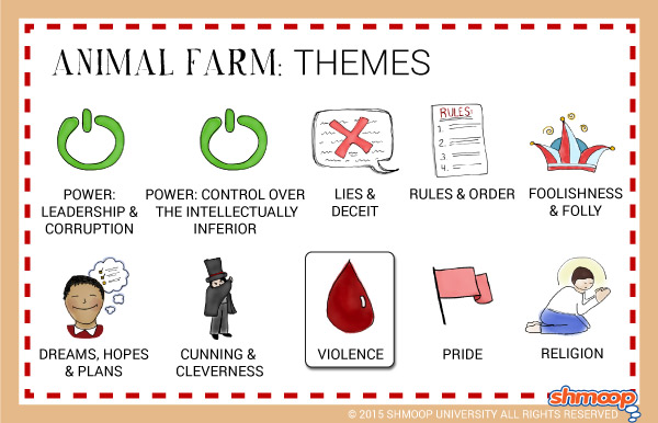 an analysis of the themes in george orwells animal farm A summary of themes in george orwell's animal farm learn exactly what happened in this chapter, scene, or section of animal farm and what it means perfect for acing.