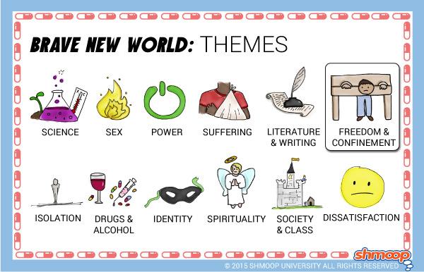 Essays on brave new world