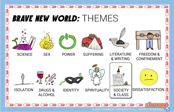 Brave New World Theme of Society and Class