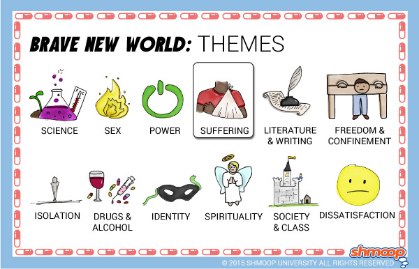 brave new world theme of suffering