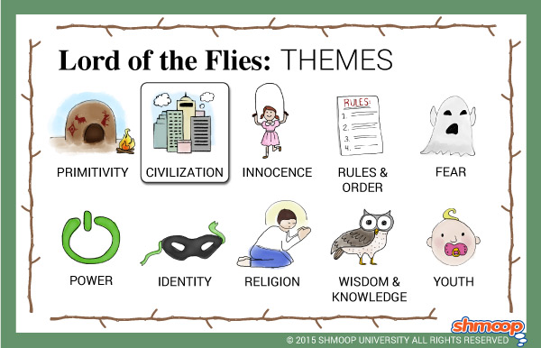 lord of the flies theme of civilization