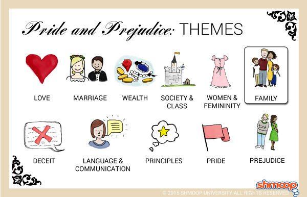 themes of the pride and the Which of these themes is central to wuthering heights marriage pride reconciliation revenge.