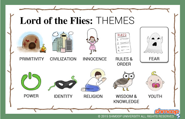 lord of the flies essays on fear This accessible literary criticism is perfect for anyone faced with lord of the flies essays, papers, tests, exams (fear of the unknown) or something.