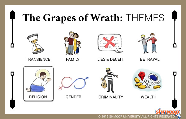 the grapes of wrath theme of religion