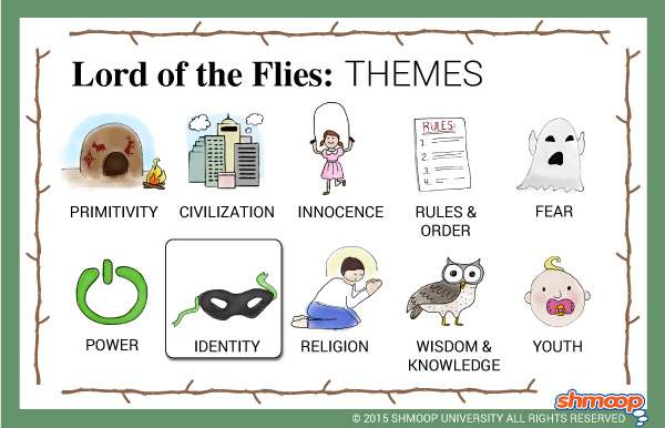 an analysis of emotions in lord of the flies by william golding Iii deepening analysis a teacher's guide to lord of the flies by william golding 3 introduction in a desolate land devastated by war, children.
