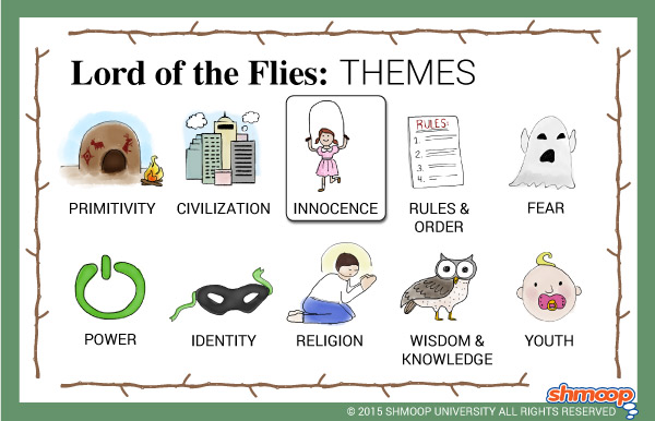 lord of the flies hierarchy chart