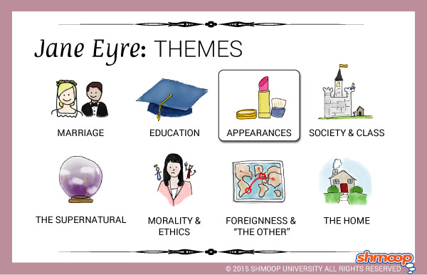 jane eyre theme of appearances