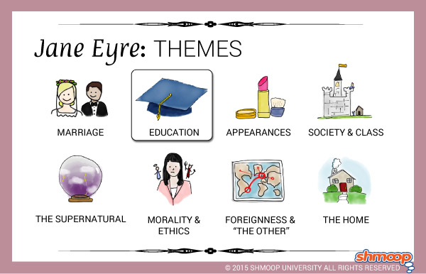 jane eyre essay topics Essays and criticism on charlotte brontë's jane eyre - suggested essay topics.