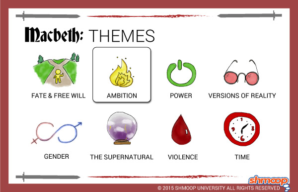 ambition in macbeth summary 4 The theme of ambition in macbeth from litcharts | the creators of sparknotes sign click or tap on any chapter to read its summary & analysis how often theme.