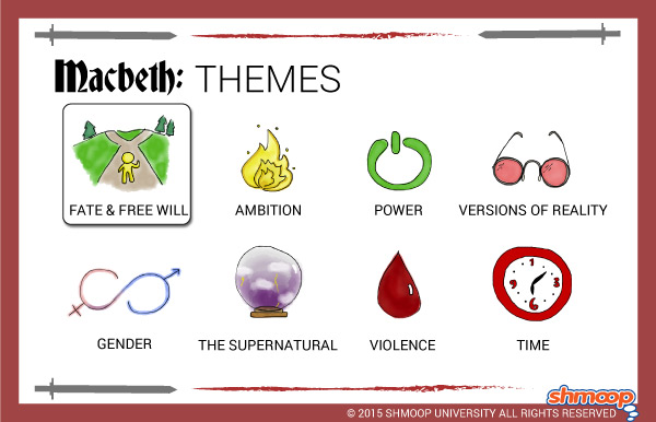the themes of honor in macbeth by william shakespeare Get free homework help on william shakespeare's macbeth: play summary, scene summary and analysis and original text, quotes, essays, character analysis , and filmography courtesy of cliffsnotes in macbeth, william shakespeare's tragedy about power, ambition, deceit, and murder, the three witches foretell macbeth's.