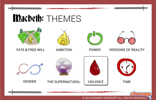 essay symbolism macbeth (click the symbolism infographic to download) after king duncan is murdered by macbeth, we learn from the old man and ross that some strange and unnatural things have been going on even though.