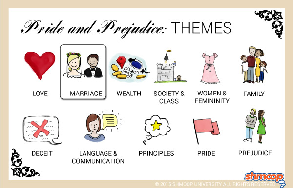 an analysis of the theme of marriage in the book pride and prejudice by jane austen Jane austen's pride and prejudice a 'modern' conduct book christina ellingsen gran a thesis presented to the department of literature, area studies and european languages.