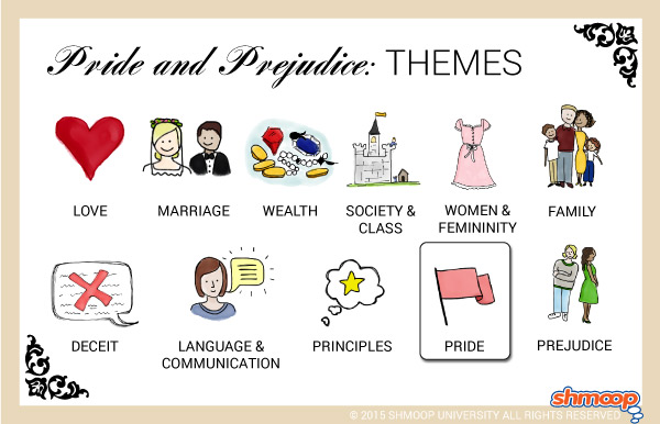essay on theme of pride and prejudice