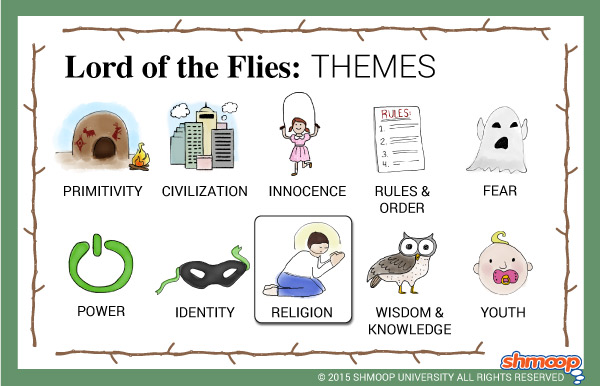lord of the flies theme of religion