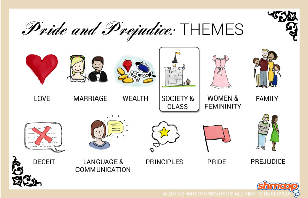 theme essay on pride and prejudice Included: pride and prejudice essay content preview text: pride and prejudice is a classic novel that beautifully illustrates the essence of true love jane austen's quixotic approach to love through the story of elizabeth and darcy makes the audience rage with envy.