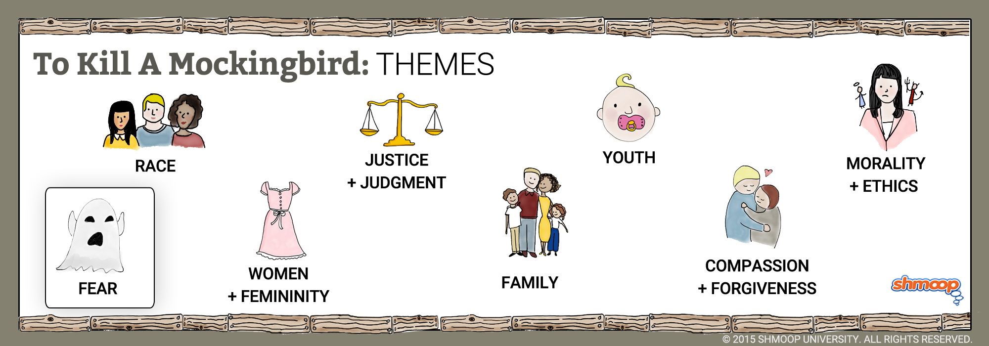 themes for to kill a mockingbird essay Free essay: when you write about a family with two young children obviously you can expect 'coming of age' themes to be prevalent in the text scout finch is.