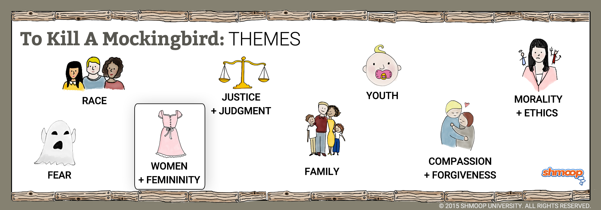 to kill a mockingbird theme of women and femininity click the themes infographic to