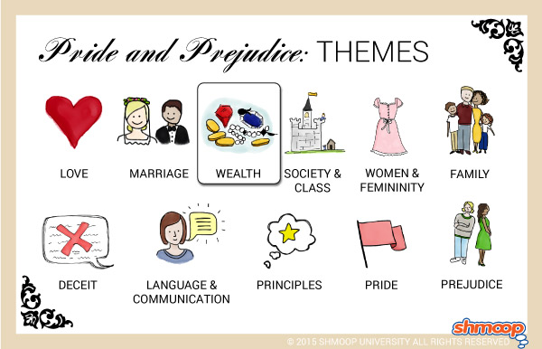 themes in pride and prejudice chart themes