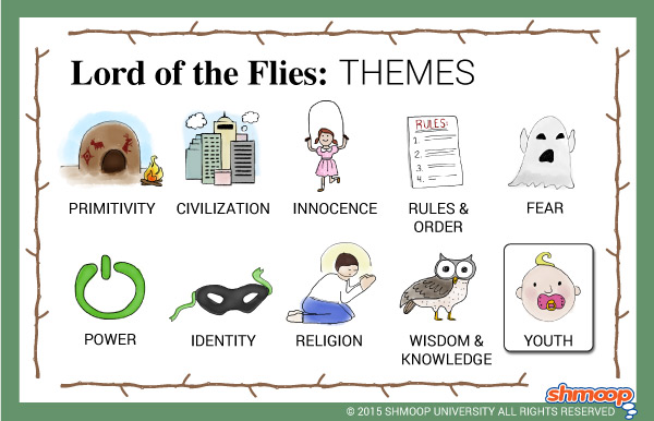 the lord of the flies allegory Two major political themes are introduced by jack: anarchy then dictatorship jack merridew democracy in lord of the flies lord of the flies as an allegory of the cold war.