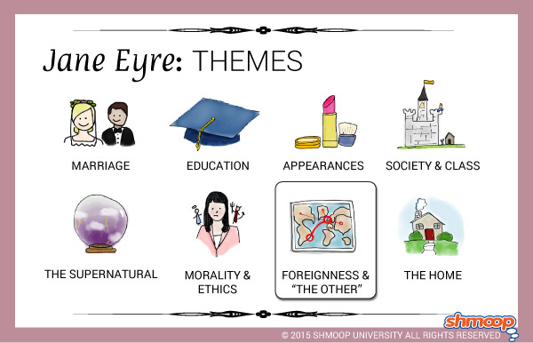 jane eyre theme of foreignness and the other