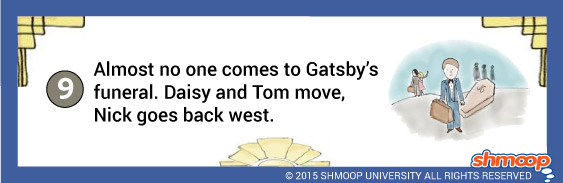 gatsby embodies west egg essay Gatsby is an extravagantly wealthy young man living in a gothic mansion in west egg despite having achieved his desired social status and wealth, he remains a mysterious and shadowy figure he is motivated to reinvent himself and buy his way into the social circle of old money, with a dream to recreate the past.
