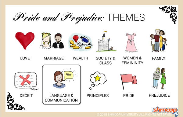 gender communication differences in traditional marriage essay Share your essay 3 2014 empathy in marriage: gender differences in communication part 1 by , empathy, gender differences, gender roles, marriage.