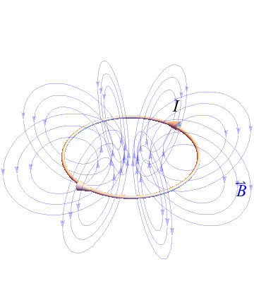 Physics Magnetic Fields In Electromagnetism