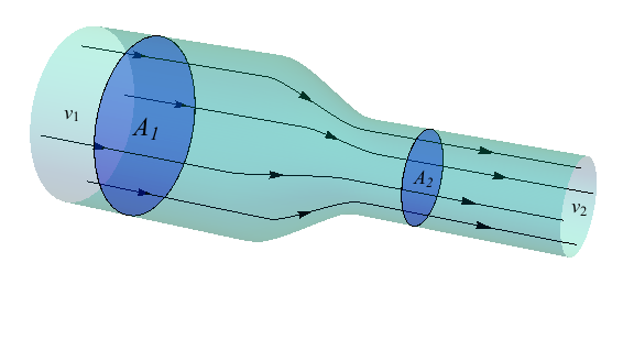 continuity equation physics. we continuity equation physics 7