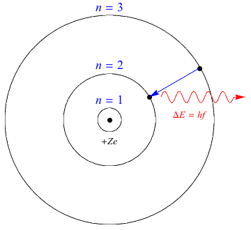 Principles of Basic Electricity