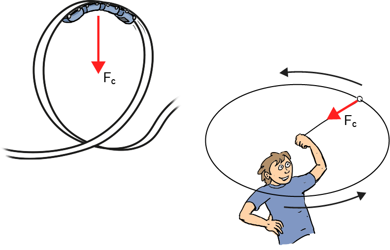 an experiment on angular acceleration and tension The applied torque generates an angular acceleration,  for some experimental  conditions, the tension in the string is approximately equal to the weight of the.