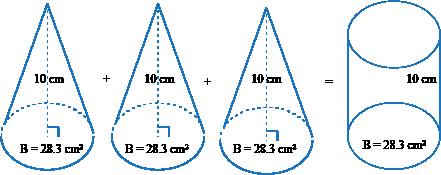 Geometr a b sica volumen de pir mides y conos for Prisma circular
