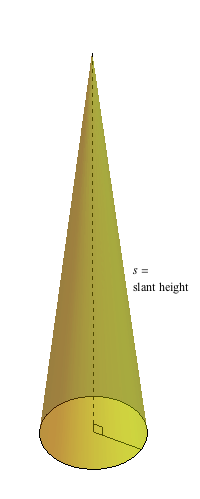 Basic geometry surface area if you take apart the cone you get two surfaces the circular base and the curved sides the area of the base is just r2 and the area of the curved ccuart Gallery
