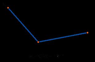 Angle GHI