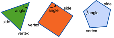 Angle Side Vertex Polygons
