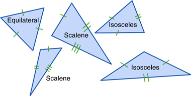 Equilateral, Isosceles, and Scalene Triangle