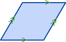 Properties of Rhombi - Opposite sides are parallel