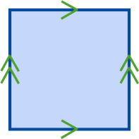 Opposite sides are parallel square