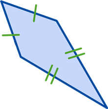 Two sets of congruent adjacent sides Kite