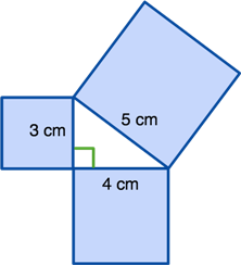 Pythagorean with numbers