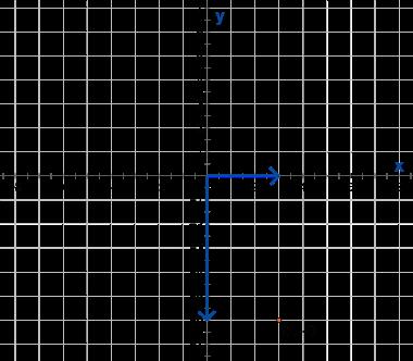 Basic Algebra Graphing xy Points