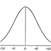 Quantitative Data and Probability